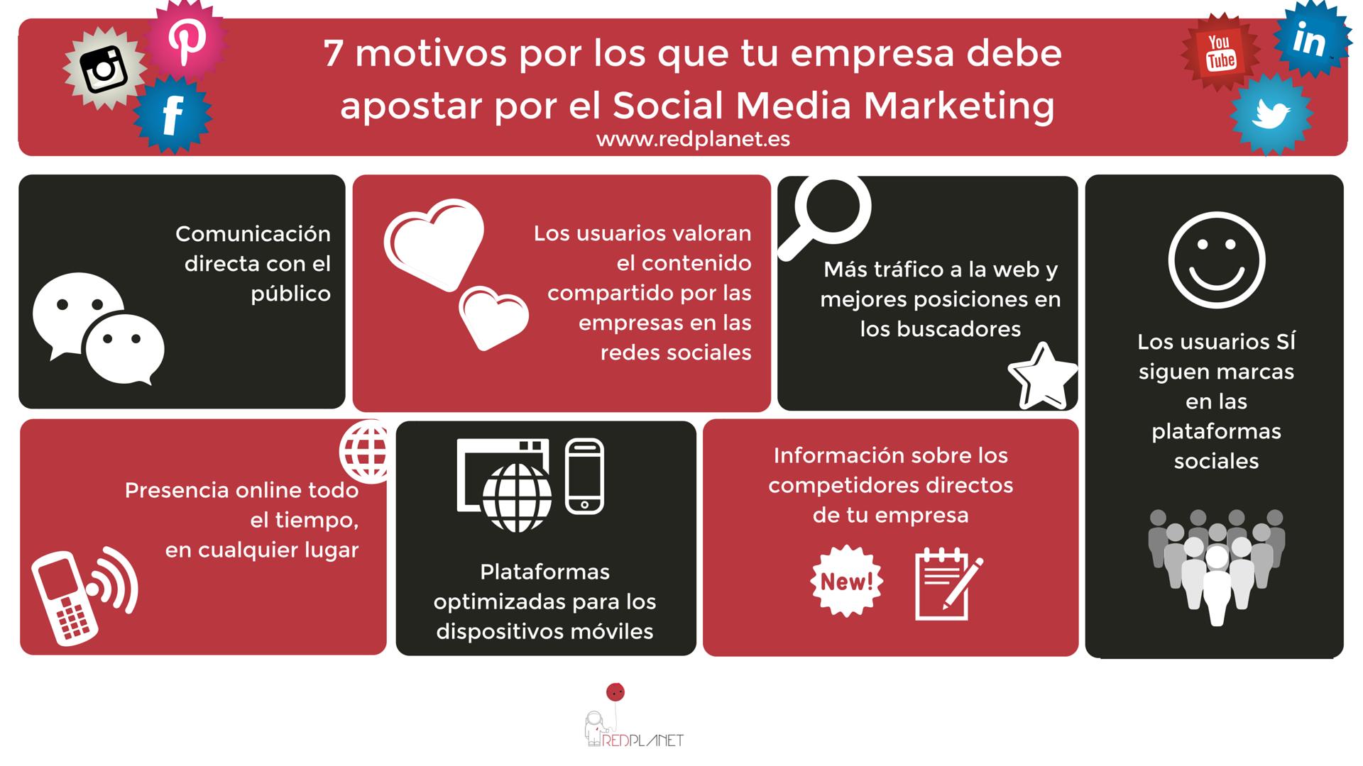 Infografía Beneficios Redes Sociales para Empresas